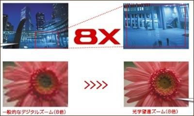 zoom8xkit_cameraphone_3.jpg